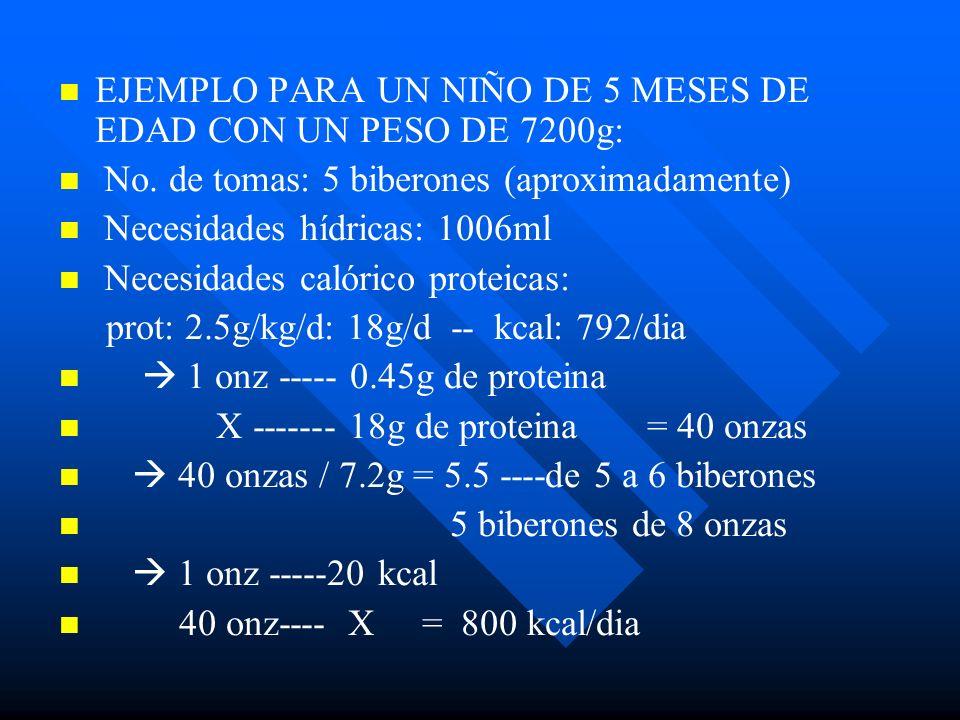 EJEMPLO PARA UN NIÑO DE 5 MESES DE EDAD CON UN PESO DE 7200g: No. de tomas: 5 biberones (aproximadamente) Necesidades hídricas: 1006ml Necesidades cal