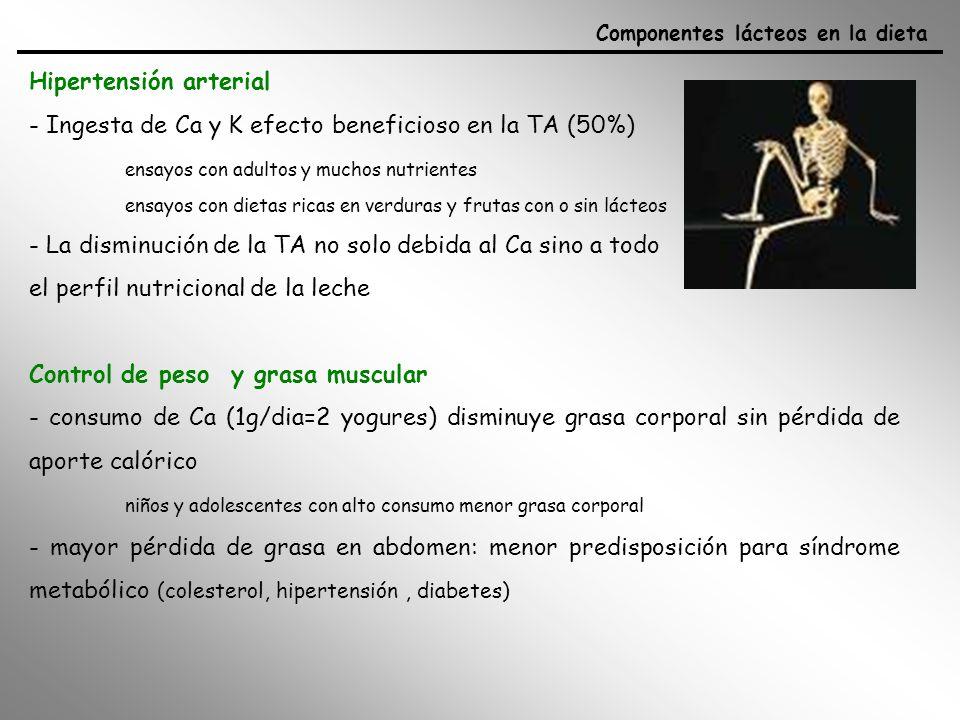 Hipertensión arterial - Ingesta de Ca y K efecto beneficioso en la TA (50%) ensayos con adultos y muchos nutrientes ensayos con dietas ricas en verdur