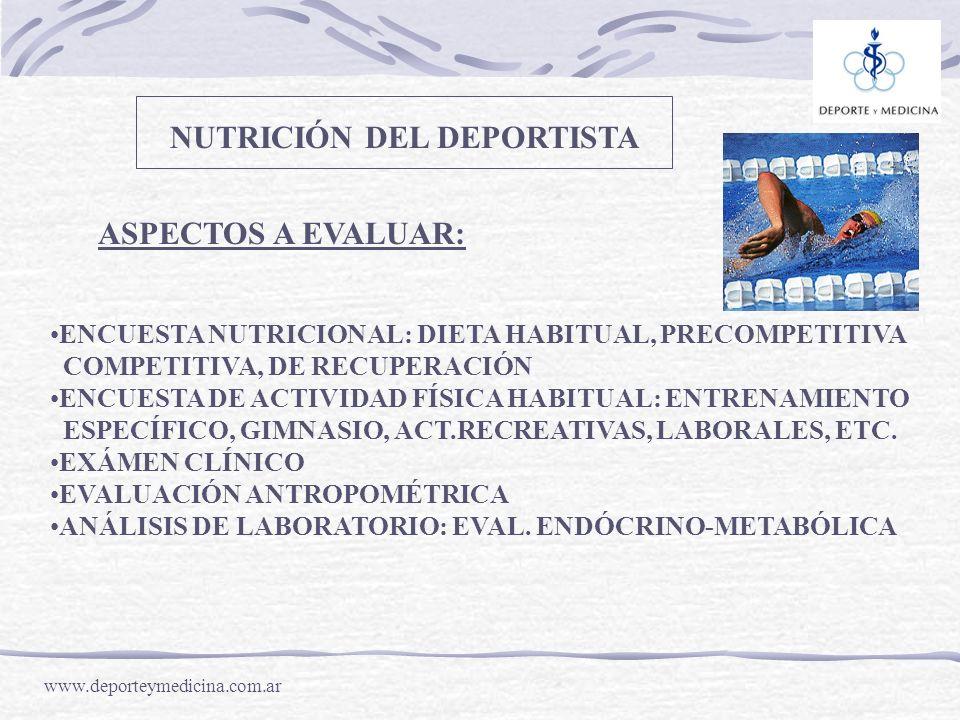 www.deporteymedicina.com.ar ASPECTOS A EVALUAR: ENCUESTA NUTRICIONAL: DIETA HABITUAL, PRECOMPETITIVA COMPETITIVA, DE RECUPERACIÓN ENCUESTA DE ACTIVIDA