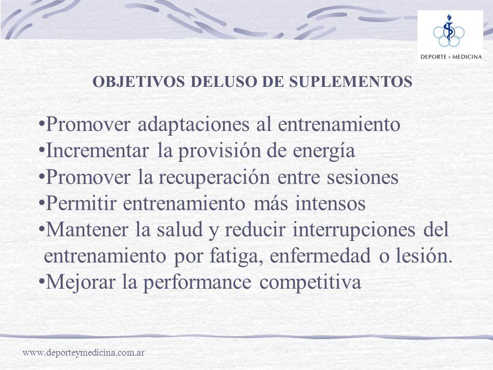 www.deporteymedicina.com.ar OBJETIVOS DELUSO DE SUPLEMENTOS Promover adaptaciones al entrenamiento Incrementar la provisión de energía Promover la rec