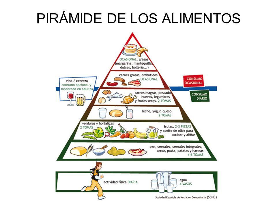 PAUTAS PARA ESTAR SANO - Tomar alimentos naturales y frescos, evitando los pre-cocinado.