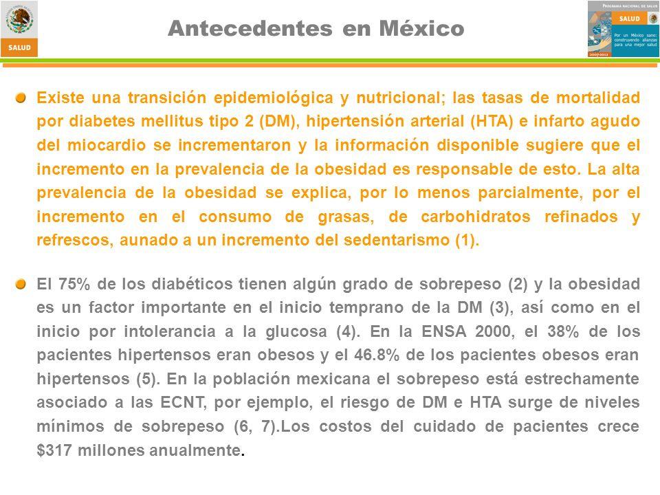 Antecedentes en México Existe una transición epidemiológica y nutricional; las tasas de mortalidad por diabetes mellitus tipo 2 (DM), hipertensión arterial (HTA) e infarto agudo del miocardio se incrementaron y la información disponible sugiere que el incremento en la prevalencia de la obesidad es responsable de esto.