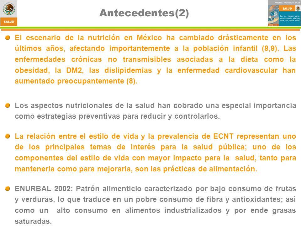 Antecedentes(2) El escenario de la nutrición en México ha cambiado drásticamente en los últimos años, afectando importantemente a la población infantil (8,9).