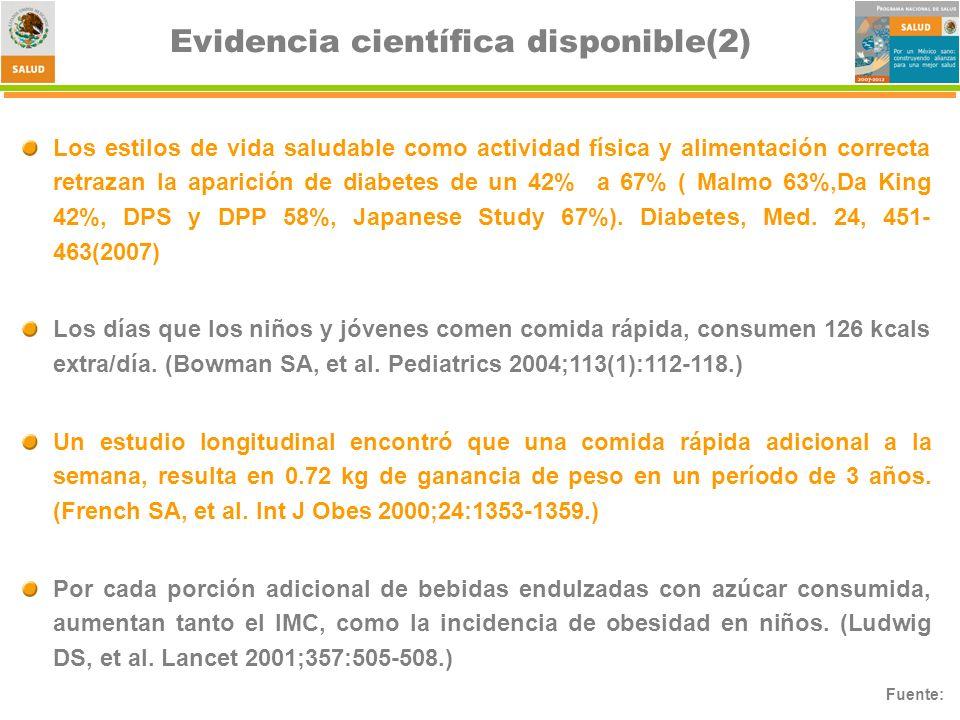 Fuente: Evidencia científica disponible(2) Los estilos de vida saludable como actividad física y alimentación correcta retrazan la aparición de diabetes de un 42% a 67% ( Malmo 63%,Da King 42%, DPS y DPP 58%, Japanese Study 67%).