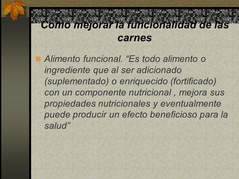 Como mejorar la funcionalidad de las carnes Alimento funcional. Es todo alimento o ingrediente que al ser adicionado (suplementado) o enriquecido (for