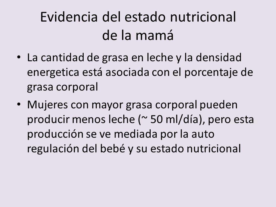 Evidencia del estado nutricional de la mamá La cantidad de grasa en leche y la densidad energetica está asociada con el porcentaje de grasa corporal M