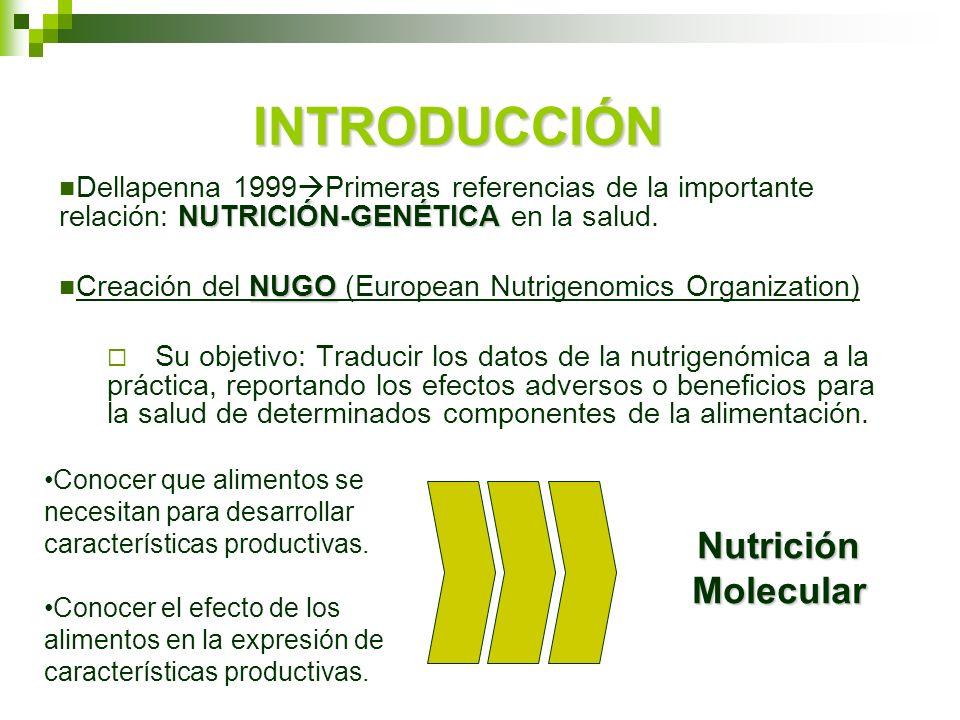 NUTRICIÓN-GENÉTICA Dellapenna 1999 Primeras referencias de la importante relación: NUTRICIÓN-GENÉTICA en la salud. NUGO Creación del NUGO (European Nu