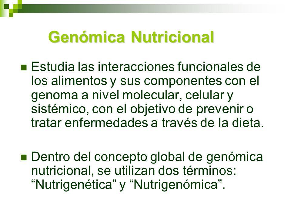 Genómica Nutricional Estudia las interacciones funcionales de los alimentos y sus componentes con el genoma a nivel molecular, celular y sistémico, co