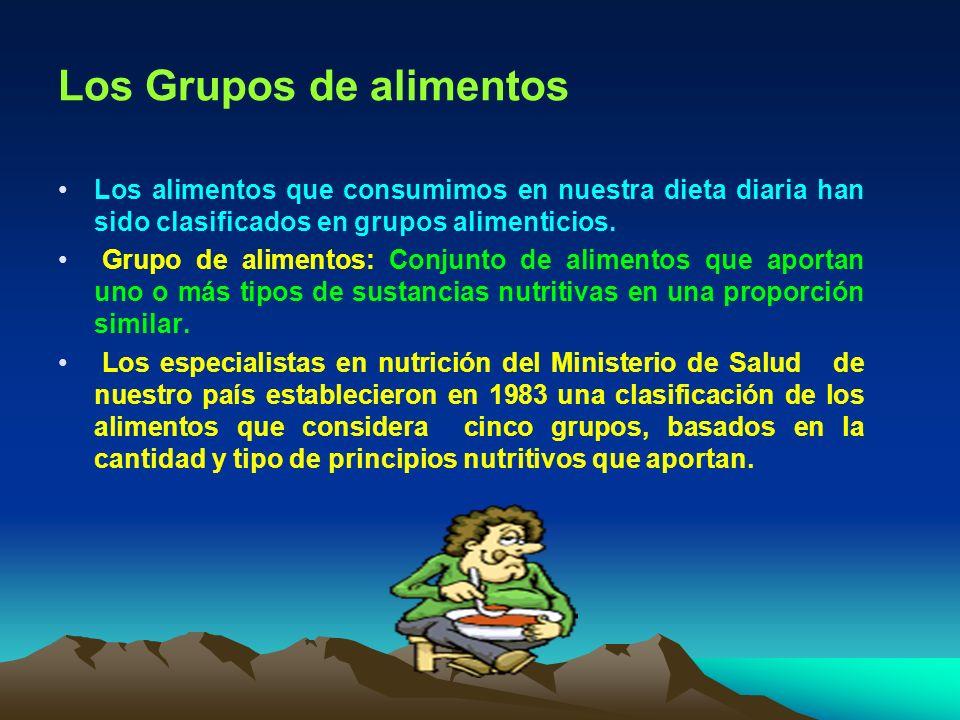 Los Grupos de alimentos Los alimentos que consumimos en nuestra dieta diaria han sido clasificados en grupos alimenticios. Grupo de alimentos: Conjunt