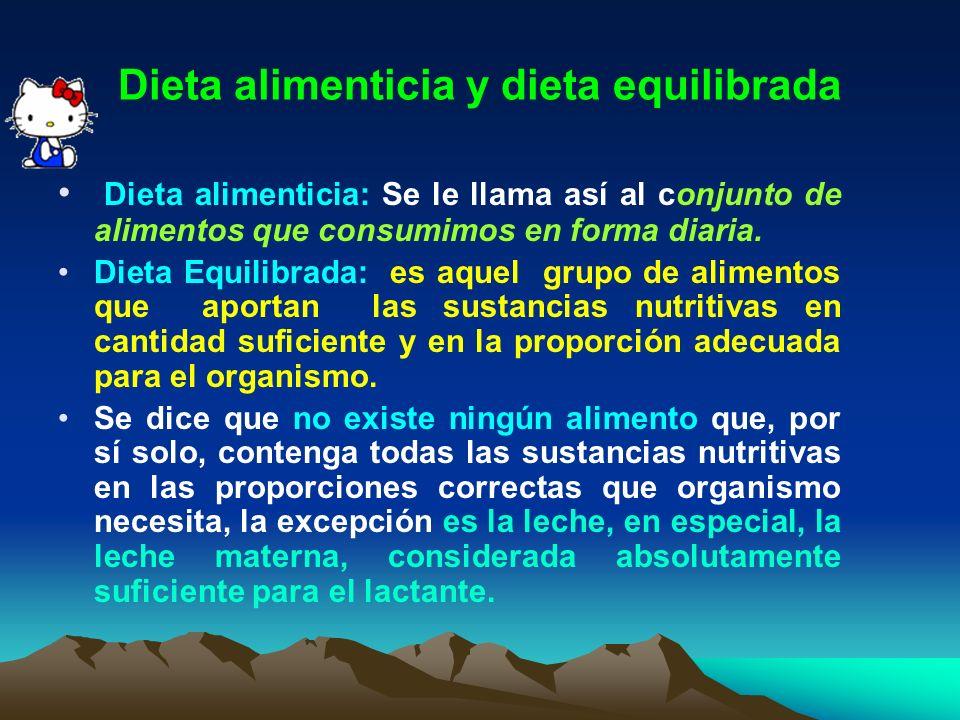 Dieta alimenticia y dieta equilibrada Dieta alimenticia: Se le llama así al conjunto de alimentos que consumimos en forma diaria. Dieta Equilibrada: e