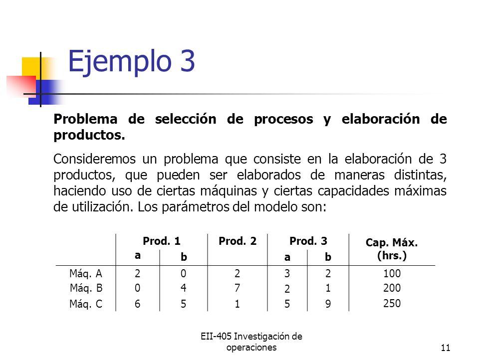 EII-405 Investigación de operaciones11 Ejemplo 3 Problema de selección de procesos y elaboración de productos. Consideremos un problema que consiste e