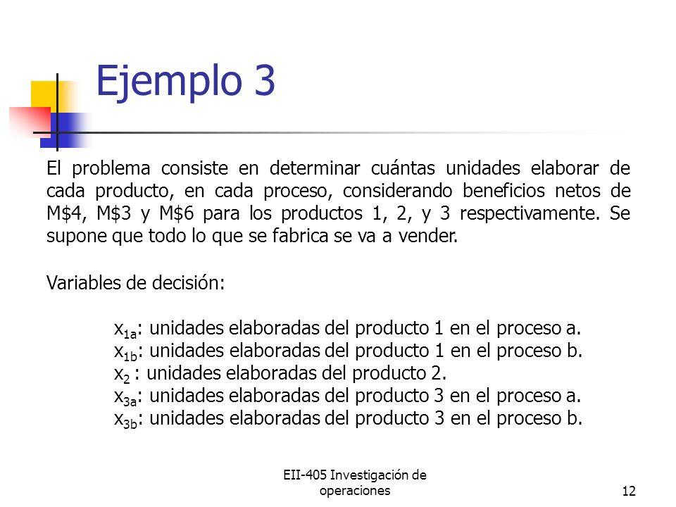 EII-405 Investigación de operaciones12 Ejemplo 3 El problema consiste en determinar cuántas unidades elaborar de cada producto, en cada proceso, considerando beneficios netos de M$4, M$3 y M$6 para los productos 1, 2, y 3 respectivamente.