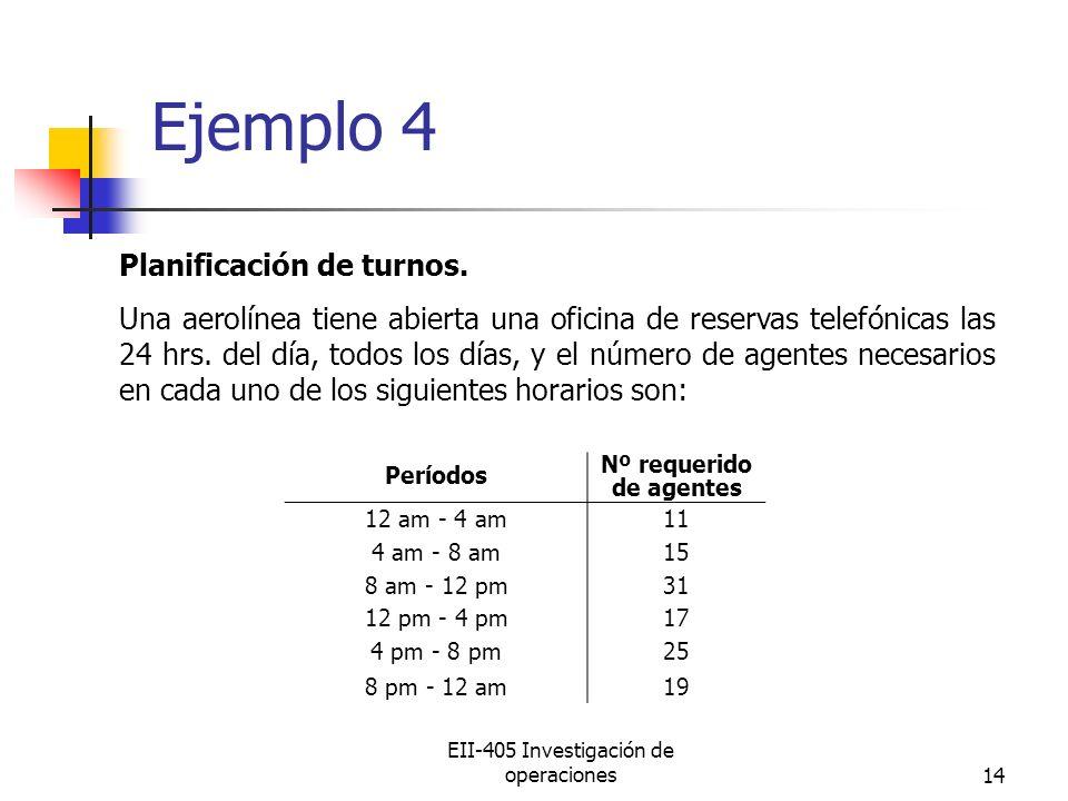 EII-405 Investigación de operaciones14 Ejemplo 4 Planificación de turnos. Una aerolínea tiene abierta una oficina de reservas telefónicas las 24 hrs.