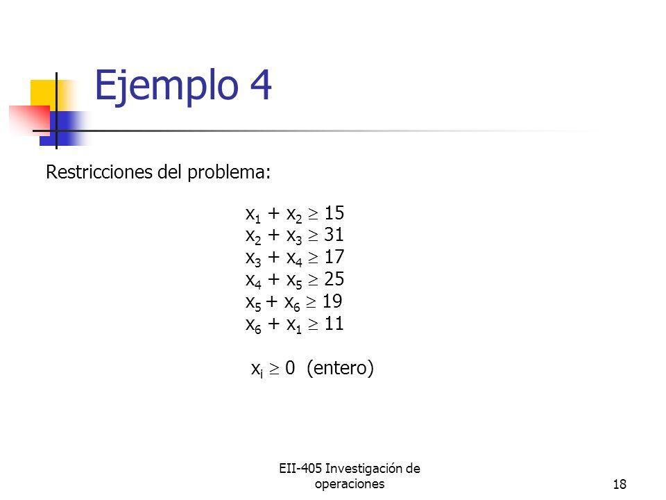 EII-405 Investigación de operaciones18 Ejemplo 4 Restricciones del problema: x 1 + x 2 15 x 2 + x 3 31 x 3 + x 4 17 x 4 + x 5 25 x 5 + x 6 19 x 6 + x 1 11 x i 0 (entero)