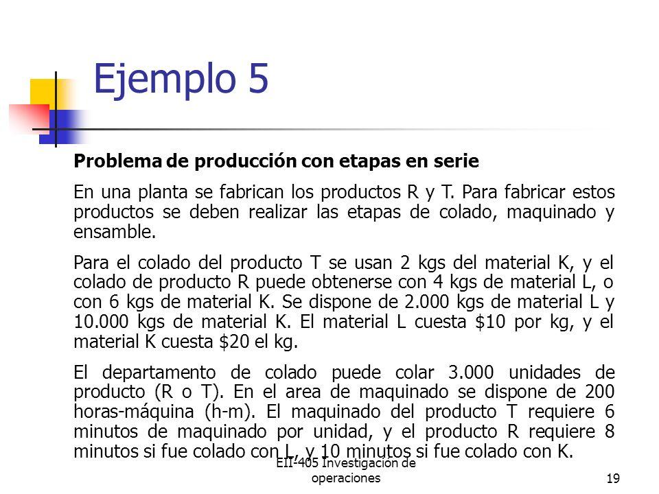 EII-405 Investigación de operaciones19 Ejemplo 5 Problema de producción con etapas en serie En una planta se fabrican los productos R y T. Para fabric