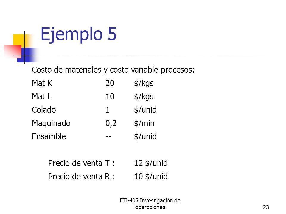 EII-405 Investigación de operaciones23 Ejemplo 5 Costo de materiales y costo variable procesos: Mat K20$/kgs Mat L10$/kgs Colado1$/unid Maquinado0,2$/min Ensamble--$/unid Precio de venta T :12 $/unid Precio de venta R :10 $/unid