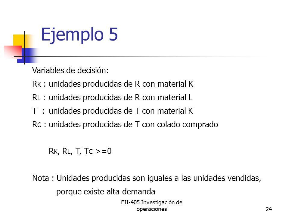 EII-405 Investigación de operaciones24 Ejemplo 5 Variables de decisión: R K :unidades producidas de R con material K R L :unidades producidas de R con material L T :unidades producidas de T con material K R C :unidades producidas de T con colado comprado R K, R L, T, T C >=0 Nota : Unidades producidas son iguales a las unidades vendidas, porque existe alta demanda