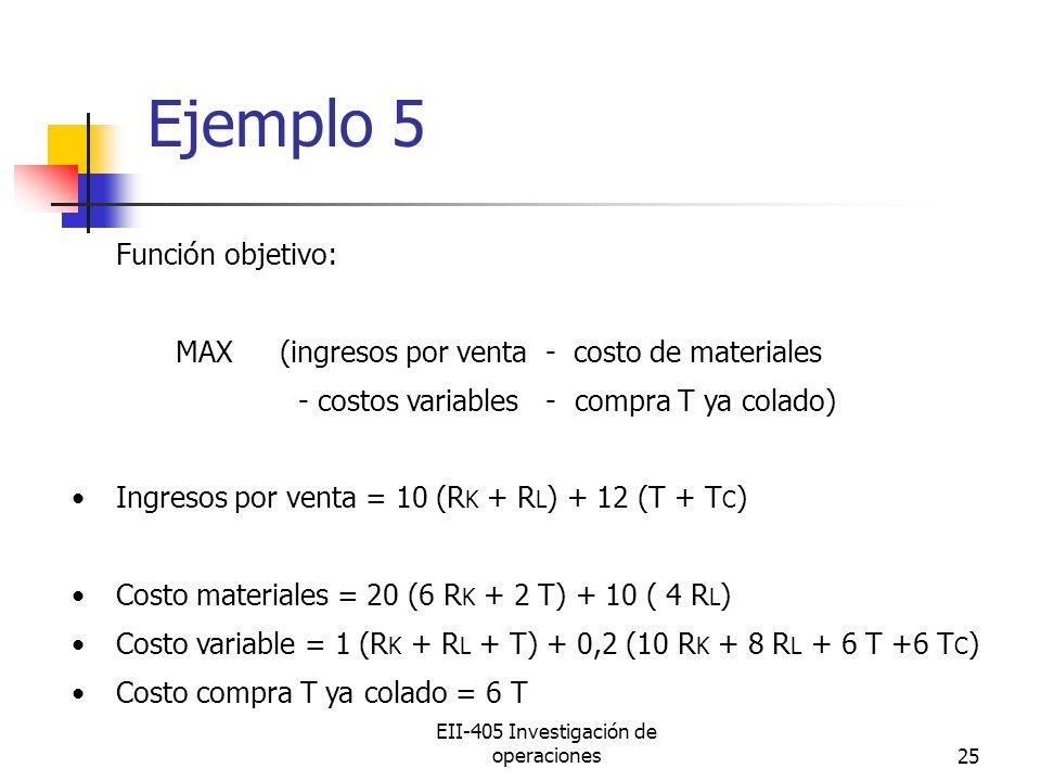 EII-405 Investigación de operaciones25 Ejemplo 5 Función objetivo: MAX (ingresos por venta - costo de materiales - costos variables - compra T ya colado) Ingresos por venta = 10 (R K + R L ) + 12 (T + T C ) Costo materiales = 20 (6 R K + 2 T) + 10 ( 4 R L ) Costo variable = 1 (R K + R L + T) + 0,2 (10 R K + 8 R L + 6 T +6 T C ) Costo compra T ya colado = 6 T