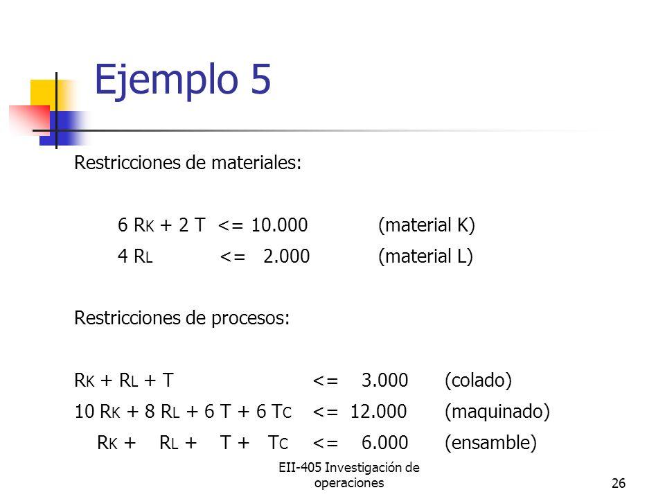 EII-405 Investigación de operaciones26 Ejemplo 5 Restricciones de materiales: 6 R K + 2 T <= 10.000(material K) 4 R L <= 2.000 (material L) Restricciones de procesos: R K + R L + T<= 3.000(colado) 10 R K + 8 R L + 6 T + 6 T C <= 12.000 (maquinado) R K + R L + T + T C <= 6.000(ensamble)