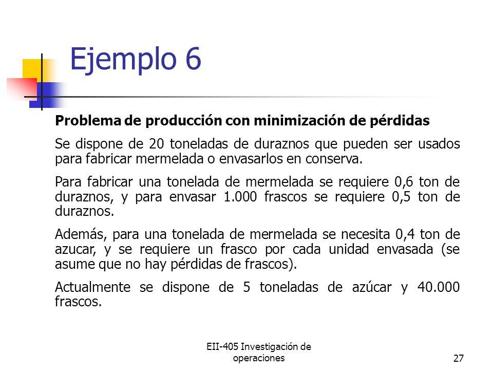 EII-405 Investigación de operaciones27 Ejemplo 6 Problema de producción con minimización de pérdidas Se dispone de 20 toneladas de duraznos que pueden ser usados para fabricar mermelada o envasarlos en conserva.