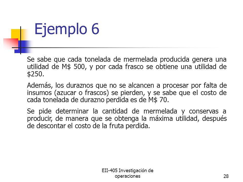 EII-405 Investigación de operaciones28 Ejemplo 6 Se sabe que cada tonelada de mermelada producida genera una utilidad de M$ 500, y por cada frasco se obtiene una utilidad de $250.