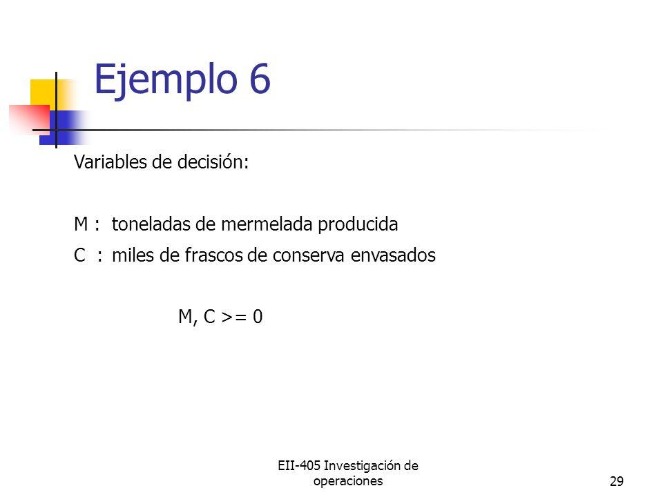 EII-405 Investigación de operaciones29 Ejemplo 6 Variables de decisión: M :toneladas de mermelada producida C :miles de frascos de conserva envasados M, C >= 0