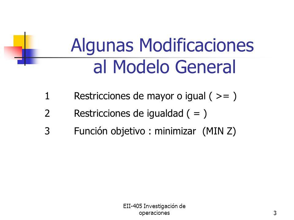 EII-405 Investigación de operaciones3 Algunas Modificaciones al Modelo General 1Restricciones de mayor o igual ( >= ) 2Restricciones de igualdad ( = ) 3Función objetivo : minimizar (MIN Z)