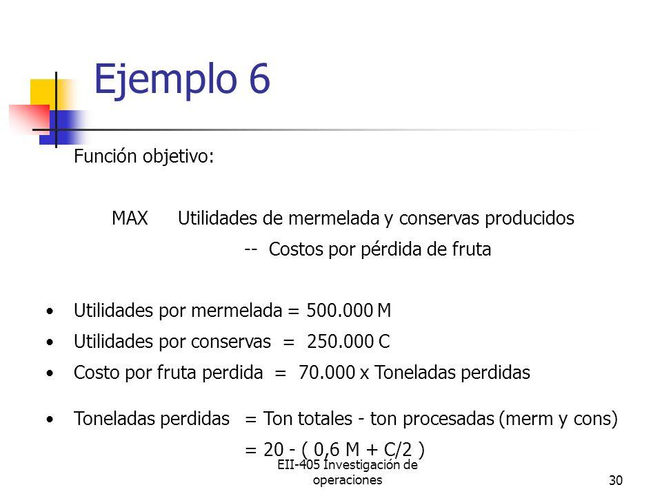 EII-405 Investigación de operaciones30 Ejemplo 6 Función objetivo: MAX Utilidades de mermelada y conservas producidos -- Costos por pérdida de fruta Utilidades por mermelada = 500.000 M Utilidades por conservas = 250.000 C Costo por fruta perdida = 70.000 x Toneladas perdidas Toneladas perdidas = Ton totales - ton procesadas (merm y cons) = 20 - ( 0,6 M + C/2 )