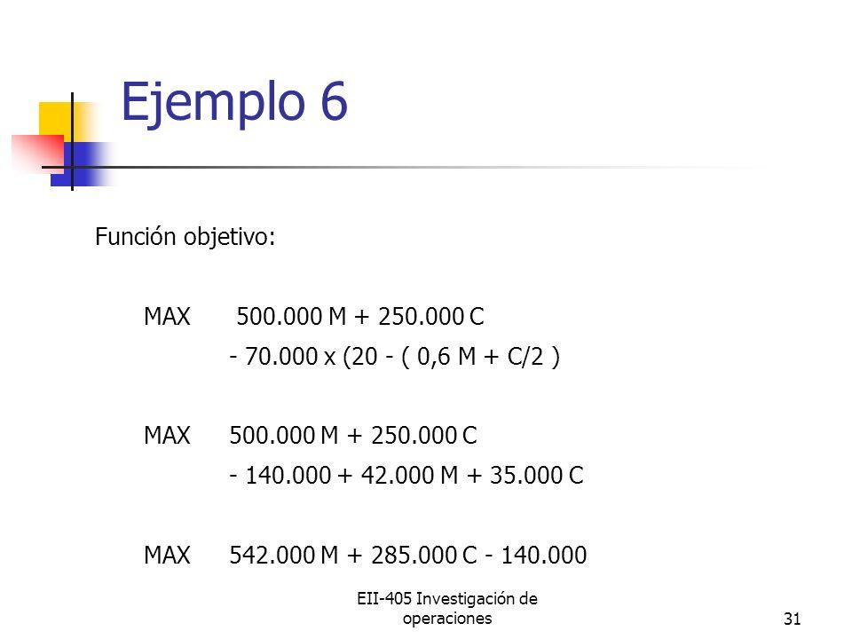 EII-405 Investigación de operaciones31 Ejemplo 6 Función objetivo: MAX 500.000 M + 250.000 C - 70.000 x (20 - ( 0,6 M + C/2 ) MAX 500.000 M + 250.000 C - 140.000 + 42.000 M + 35.000 C MAX 542.000 M + 285.000 C - 140.000