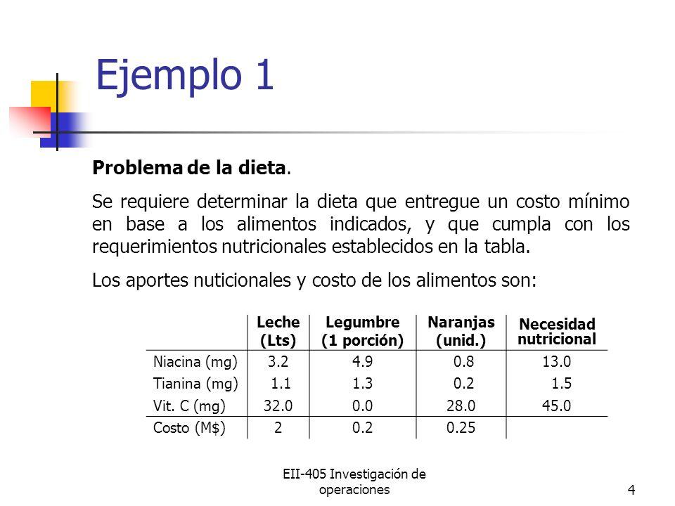 EII-405 Investigación de operaciones4 Ejemplo 1 Problema de la dieta. Se requiere determinar la dieta que entregue un costo mínimo en base a los alime
