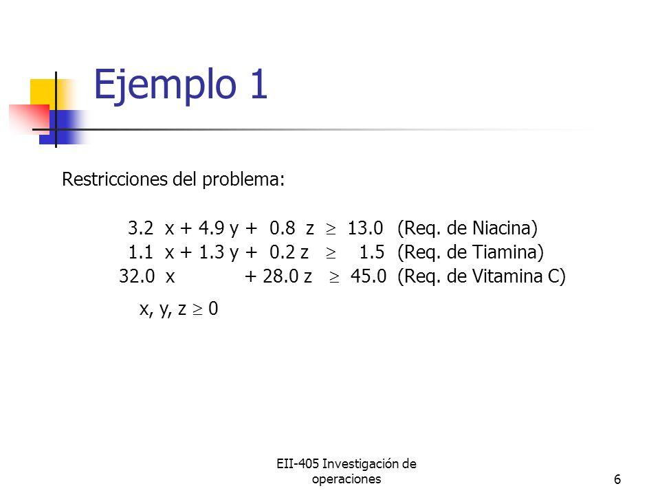 EII-405 Investigación de operaciones6 Ejemplo 1 Restricciones del problema: 3.2 x + 4.9 y + 0.8 z 13.0 (Req. de Niacina) 1.1 x + 1.3 y + 0.2 z 1.5 (Re