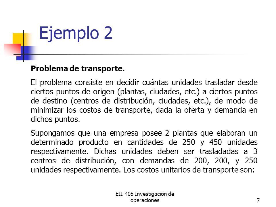 EII-405 Investigación de operaciones7 Ejemplo 2 Problema de transporte. El problema consiste en decidir cuántas unidades trasladar desde ciertos punto