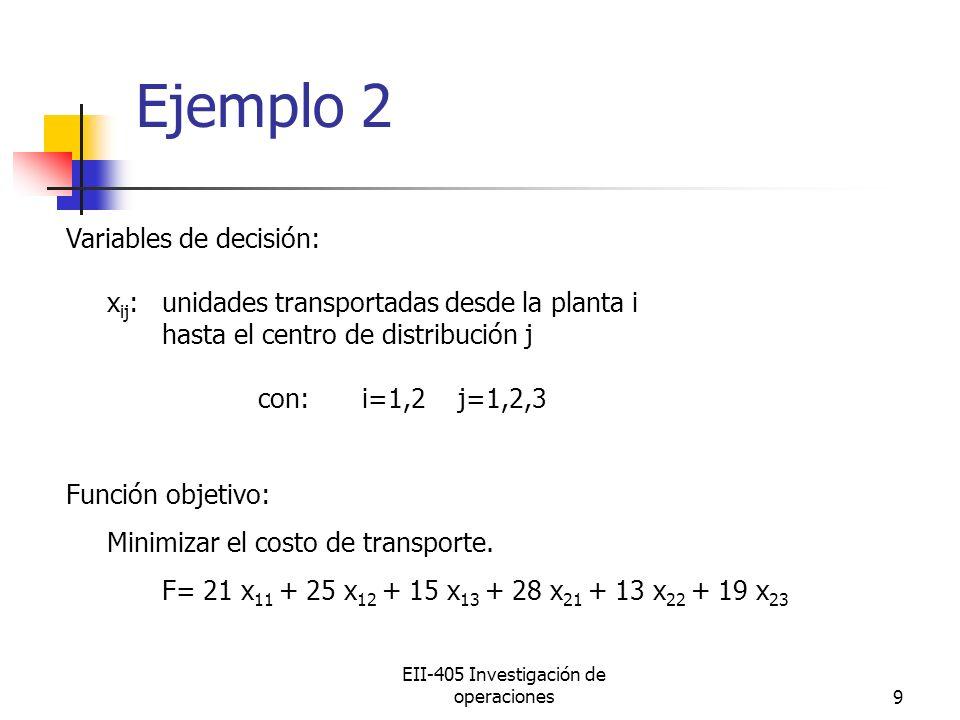 EII-405 Investigación de operaciones9 Ejemplo 2 Variables de decisión: x ij : unidades transportadas desde la planta i hasta el centro de distribución j con: i=1,2 j=1,2,3 Función objetivo: Minimizar el costo de transporte.