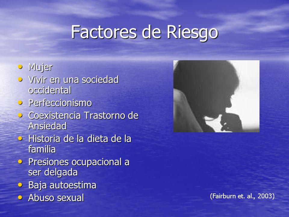 Factores de Riesgo Mujer Mujer Vivir en una sociedad occidental Vivir en una sociedad occidental Perfeccionismo Perfeccionismo Coexistencia Trastorno