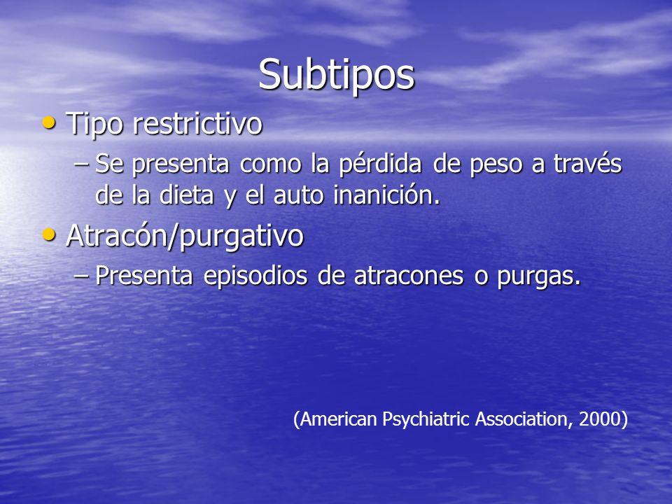 Subtipos Tipo restrictivo Tipo restrictivo –Se presenta como la pérdida de peso a través de la dieta y el auto inanición. Atracón/purgativo Atracón/pu