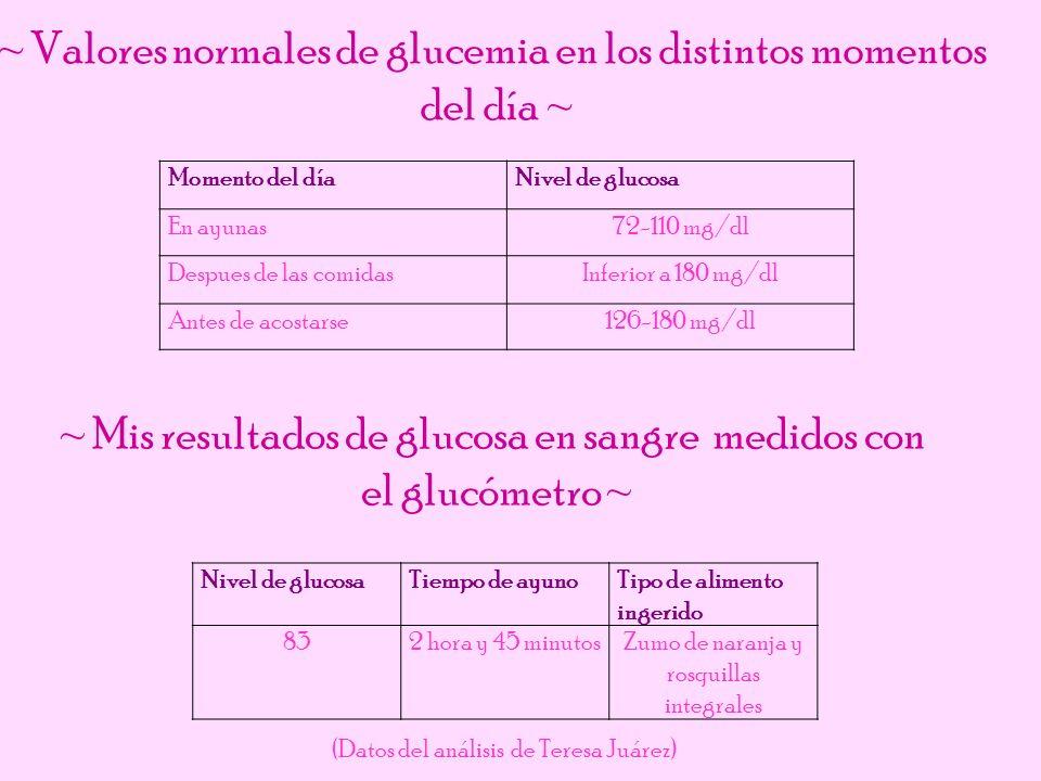 ~ Valores normales de glucemia en los distintos momentos del día ~ Momento del díaNivel de glucosa En ayunas72-110 mg/dl Despues de las comidasInferio