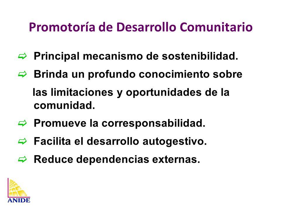 Promotoría de Desarrollo Comunitario Principal mecanismo de sostenibilidad. Brinda un profundo conocimiento sobre las limitaciones y oportunidades de