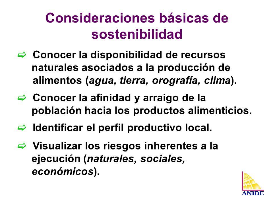 Consideraciones básicas de sostenibilidad Conocer la disponibilidad de recursos naturales asociados a la producción de alimentos (agua, tierra, orogra