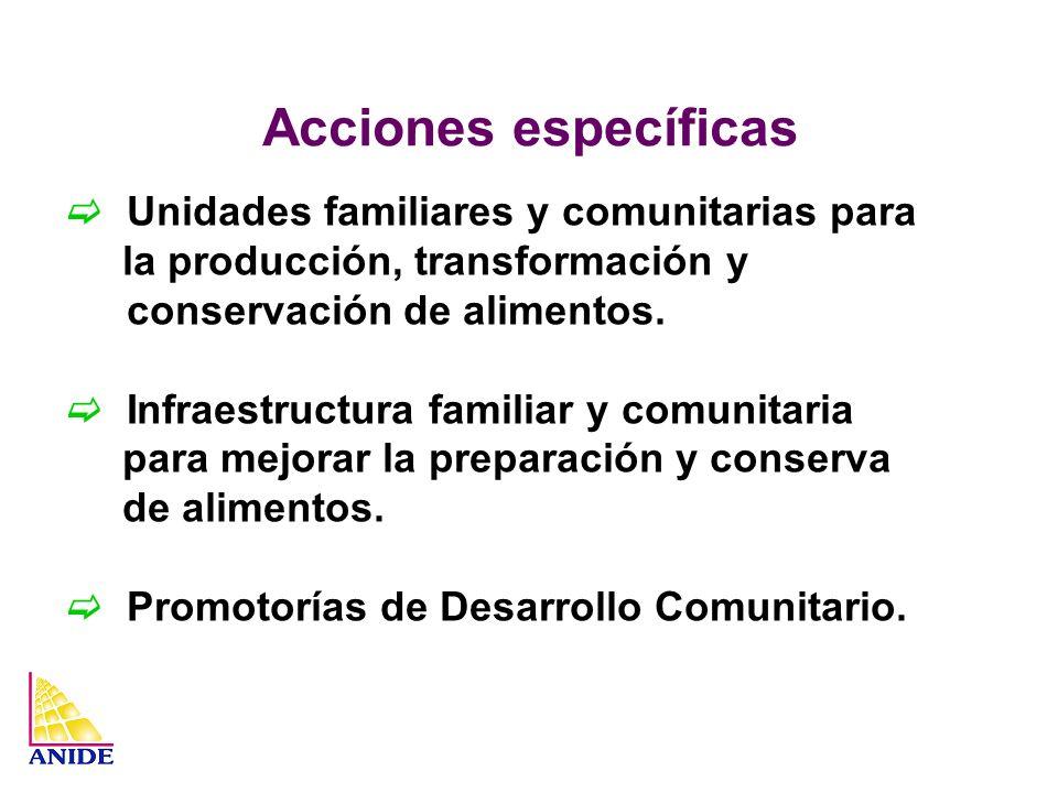 Acciones específicas Unidades familiares y comunitarias para la producción, transformación y conservación de alimentos. Infraestructura familiar y com