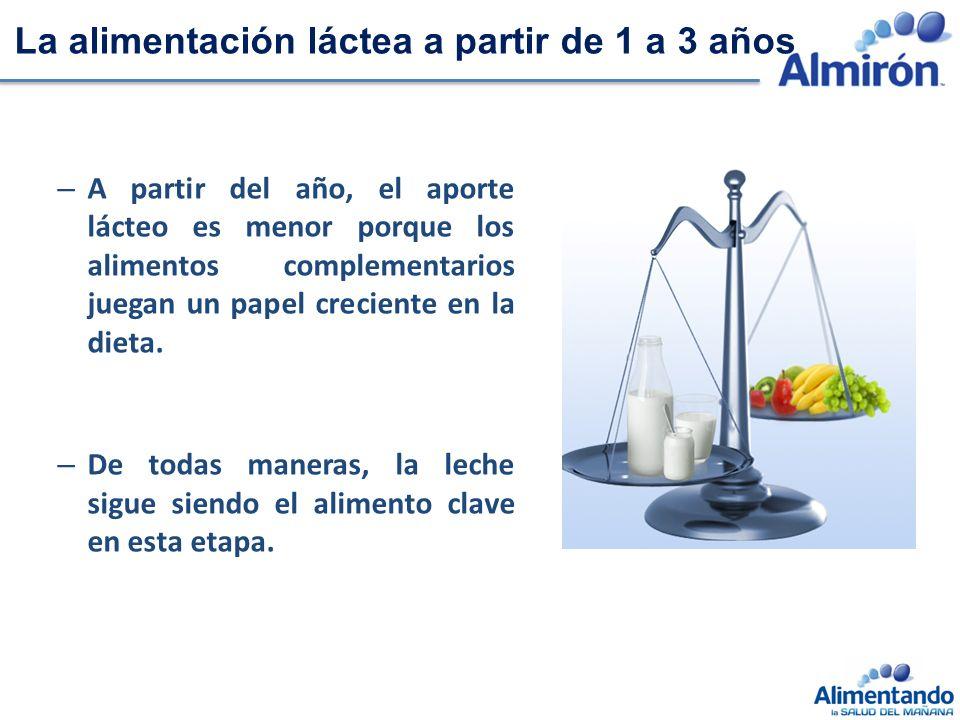 – A partir del año, el aporte lácteo es menor porque los alimentos complementarios juegan un papel creciente en la dieta.