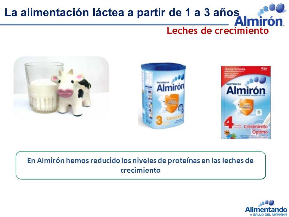 Leches de crecimiento En Almirón hemos reducido los niveles de proteínas en las leches de crecimiento