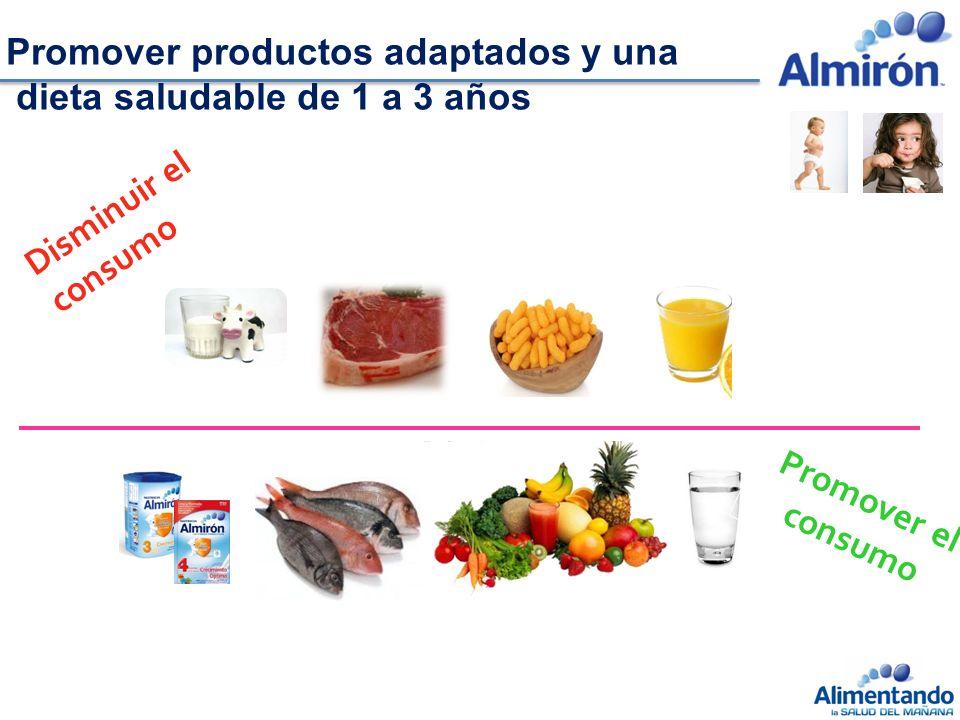 Disminuir el consumo Promover el consumo Promover productos adaptados y una dieta saludable de 1 a 3 años