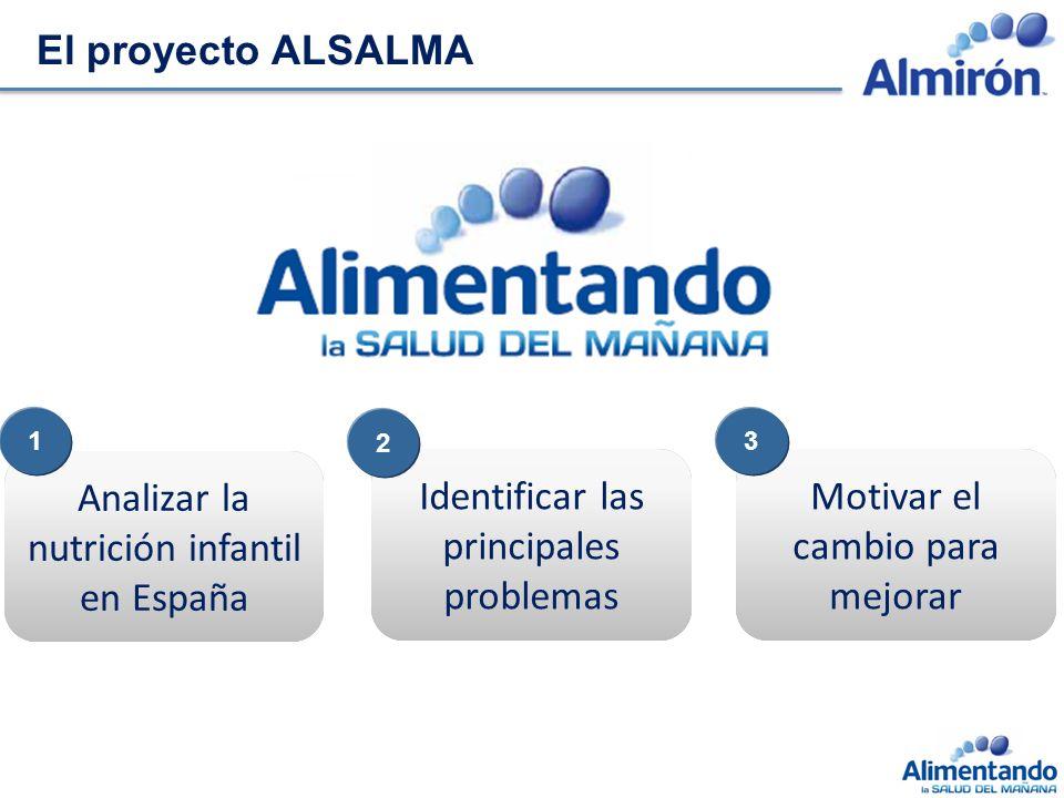 Analizar la nutrición infantil en España Identificar las principales problemas Motivar el cambio para mejorar 1 2 3 El proyecto ALSALMA