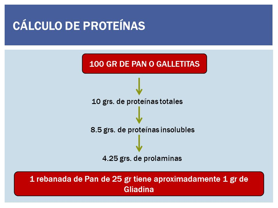 CÁLCULO DE PROTEÍNAS 10 grs.de proteínas totales 8.5 grs.