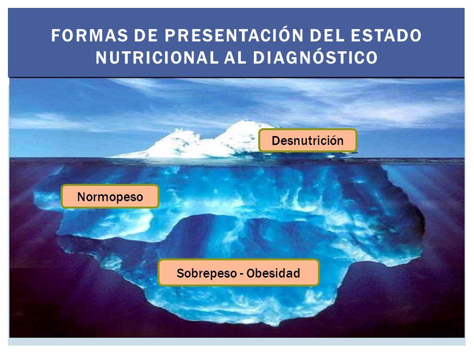 FORMAS DE PRESENTACIÓN DEL ESTADO NUTRICIONAL AL DIAGNÓSTICO Normopeso Sobrepeso - Obesidad Desnutrición