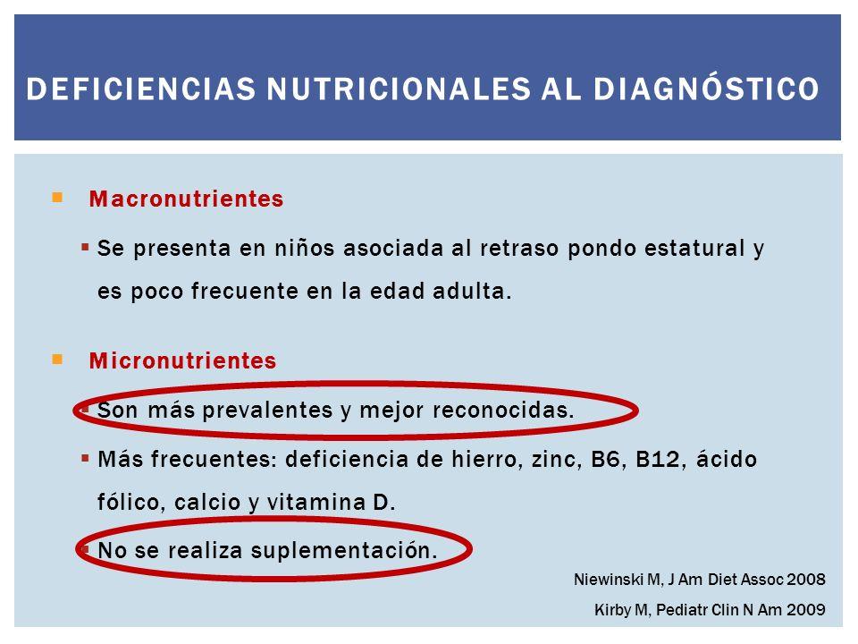 Macronutrientes Se presenta en niños asociada al retraso pondo estatural y es poco frecuente en la edad adulta.