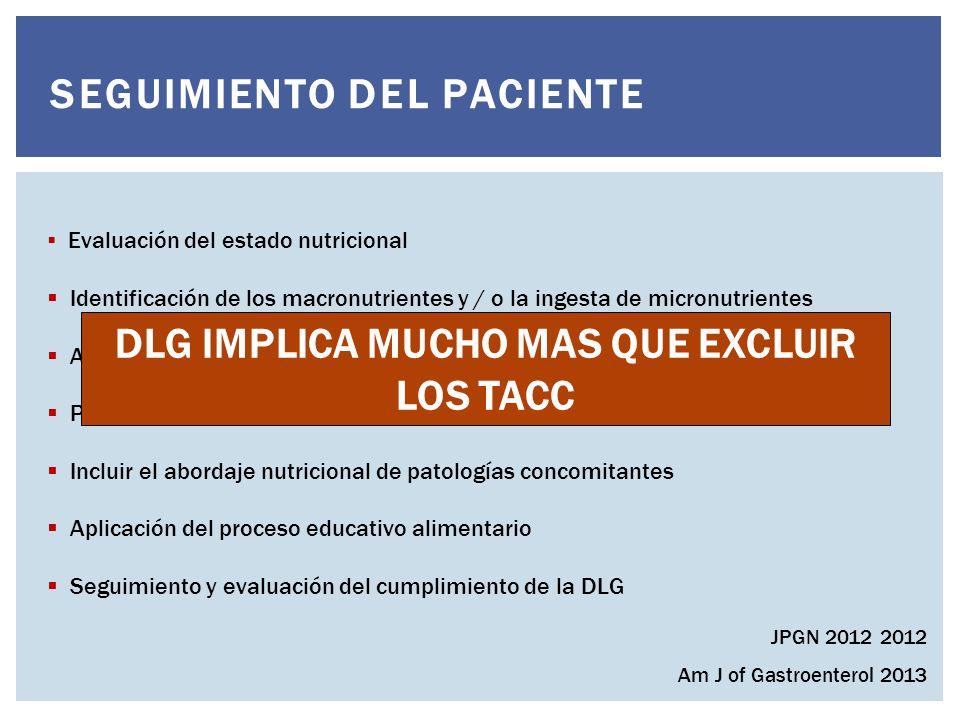 SEGUIMIENTO DEL PACIENTE Evaluación del estado nutricional Identificación de los macronutrientes y / o la ingesta de micronutrientes Análisis factores potenciales que afectan el acceso a la DLG y el seguimiento.