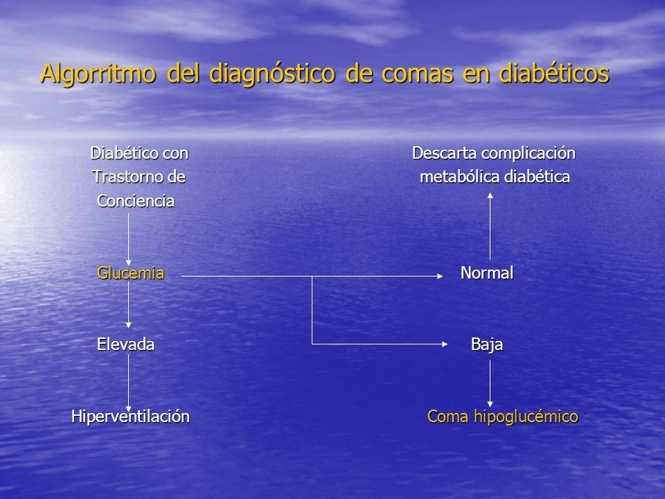 Algorritmo del diagnóstico de comas en diabéticos Diabético con Descarta complicación Trastorno de metabólica diabética Trastorno de metabólica diabét