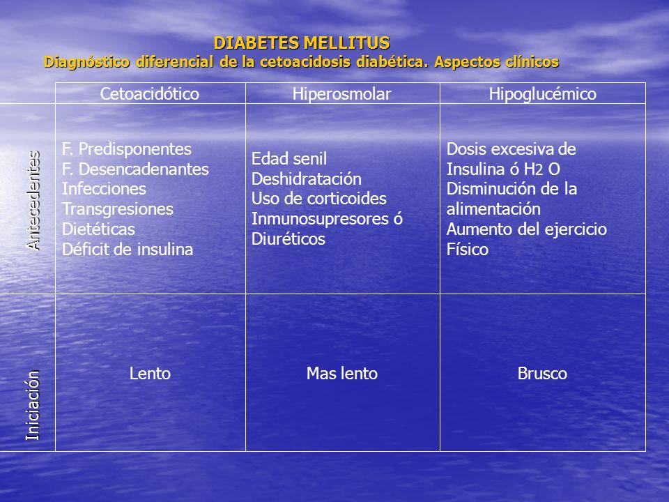 DIABETES MELLITUS Diagnóstico diferencial de la cetoacidosis diabética. Aspectos clínicos Iniciación Antecedentes Iniciación Antecedentes Cetoacidótic