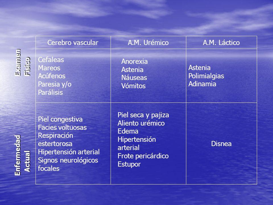 Enfermedad Examen Enfermedad Examen Actual Físico Actual Físico Cerebro vascularA.M. UrémicoA.M. Láctico Cefaleas Mareos Acúfenos Paresia y/o Parálisi